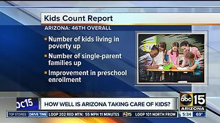 Southwestern states rank among lowest in child well-being - Video