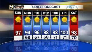 A high of 97 as we kick off October! - Video