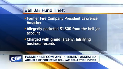 Former fire company president accused of stealing almost $2,000