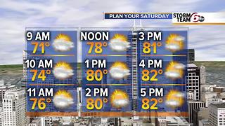 Drying out this weekend. - Video