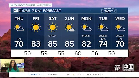 Cooler Thursday before weekend warmup