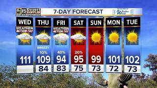 High temperatures stay over 110 degrees - Video