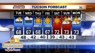 Chief Meteorologist Erin Christiansen's KGUN 9 Forecast Monday, December 4, 2017 - Video