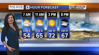 13 First Alert Las Vegas Weather March 23 Morning