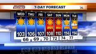 FORECAST: Sizzling hot and bone dry - Video