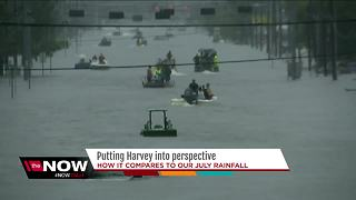 Putting Hurricane Harvey in perspective - Video