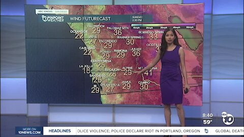 ABC 10News Pinpoint Weather for Sun. Apr. 18, 2021