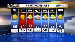 Temperatures going back up into the upper 70s - Video