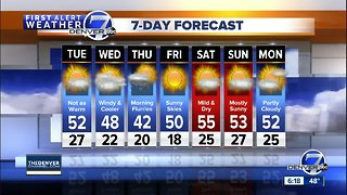 High clouds, but mild temperatures across Colorado