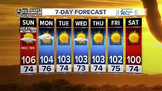 Excessive heat warning in effect for Sunday - Video