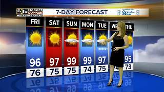 Cooler weather moving into the Valley - Video