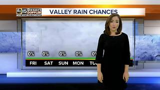Cloudy Friday in the Valley - Video