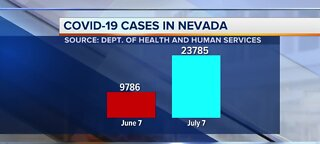 COVID-19 cases in Nevada   July 7