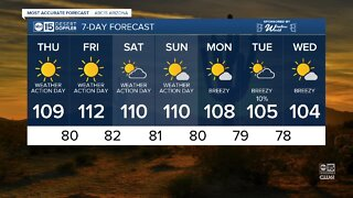 Extreme heat is in the forecast through the weekend