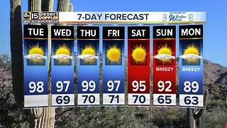 Flirting with triple digits in the Valley - Video