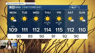 FORECAST: Record heat possible this week!