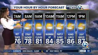 South Florida Friday morning forecast (6/8/18) - Video