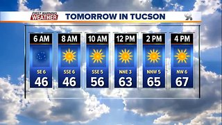High temperatures rise later in the week