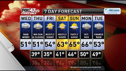 Claire's Forecast 10-16