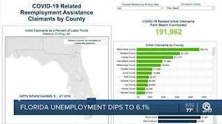 Unemployment in Palm Beach County down to 5.5%