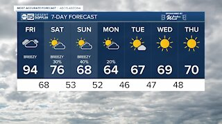 Breezy day ahead of a cooler weekend