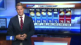Brian Niznansky's Storm Team Forecast - Video