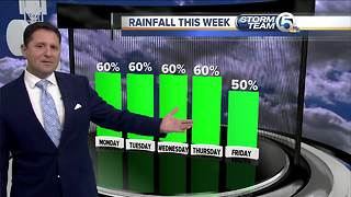 South Florida Monday morning forecast (6/25/18) - Video