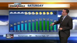 Warmest Weekend Since October - Video