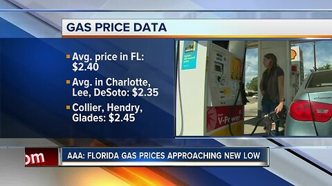 AAA: Florida gas prices push new summertime low