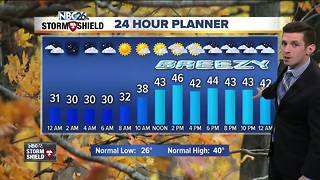 Warm and breezy Monday - Video