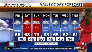 23ABC Morning Weather for Friday, March 20, 2020