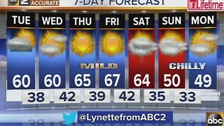 Light rain in the Wednesday morning forecast - Video