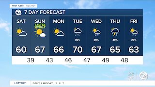 Metro Detroit Forecast: Dry and warmer Easter weekend