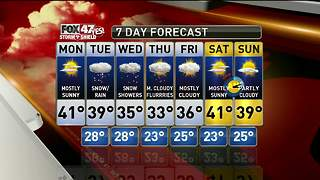 Jim's Forecast 3/5 - Video