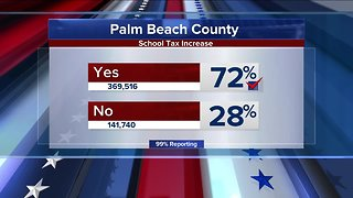 Voters approve property tax increase to benefit Palm Beach County schools