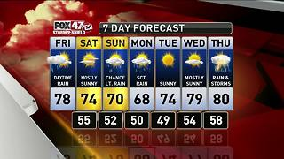 Dustin's Forecast 6-22 - Video