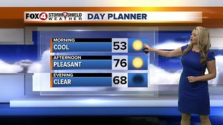FORECAST: Sunny skies through the weekend