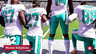 Top 5 NFL teams with kneeling players | Rare News - Video