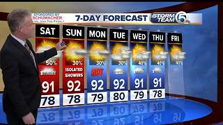 Latest Weather Forecast Friday 5 p.m. - Video