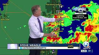 Stormy weather update - Video