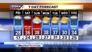 Cold snap ahead of weekend warmup - Video