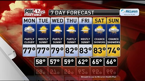 Claire's Forecast 9-16