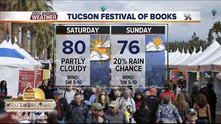 Chief Meteorologist Erin Christiansen's KGUN 9 Forecast Wednesday, March 7, 2018 - Video