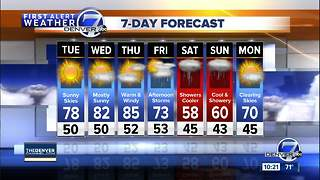 Some great weather for Denver now, but not next weekend