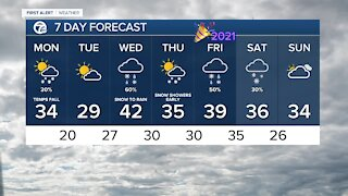 Metro Detroit Forecast: Falling temps, gusty winds and a mostly cloudy sky.