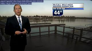 Saturday Afternoon Weather Changes - Video