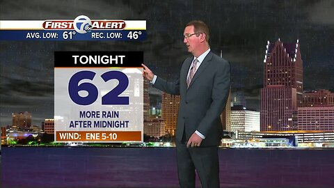 Metro Detroit Forecast: Afternoon showers today