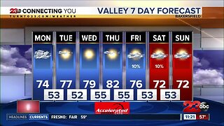 Warming trend will bring temperatures to slightly above average mid-week