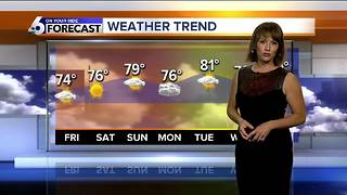 Storms in the forecast for SW Idaho through Friday, then a nice start to the weekend