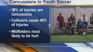 STUDY: Concussion rates on the rise in one sport - Video